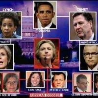 Massive Efforts Made to Hide Nellie Ohr's Involvement in 'Spygate' – She May Be the Link Between Former CIA Head Brennan and His Boss – Obama