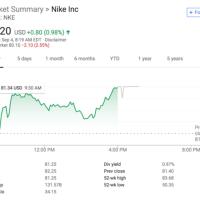 Did Nike make a huge NFL-like mistake embracing Colin Kaepernick?