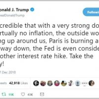 TRUMP IS RIGHT to Lash Out at Jerome Powell – Dow Down 2,700 Points Since Fed Chairman's Careless Threat on Oct. 3rd