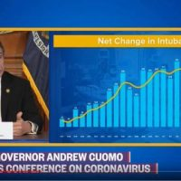 President Trump Was Right Again! Cuomo Did Not Need 30,000 Ventilators For Influx of Coronavirus Patients