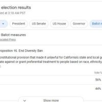 California's voters beat back looney-left's affirmative action Proposition 16